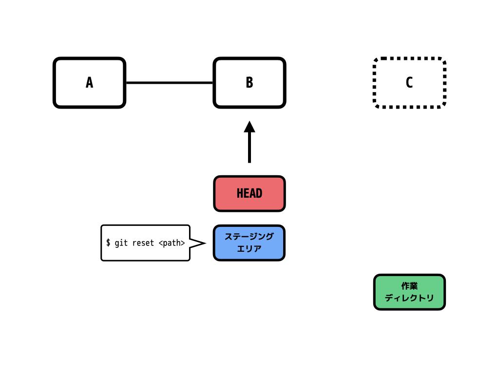 f:id:mogulla3:20200412213902j:plain
