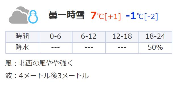 f:id:mogumogugokugoku:20210114175751p:plain