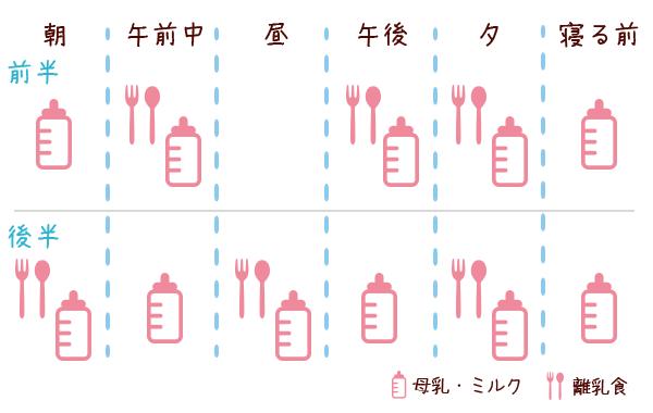f:id:mogumoguhina:20160614103348p:plain