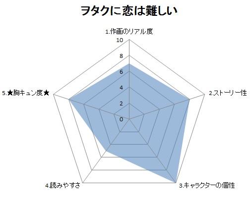f:id:mogupuchi_home:20170729121908j:plain