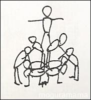 組体操 9人やぐら