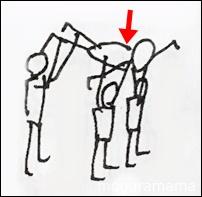 組体操 4人飛行機
