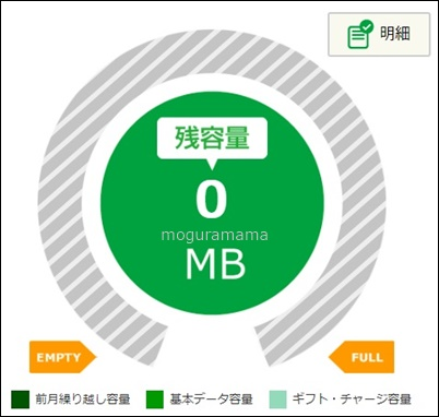 【mineo】パケットギフト受取方法
