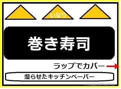巻き寿司といなりの保存法