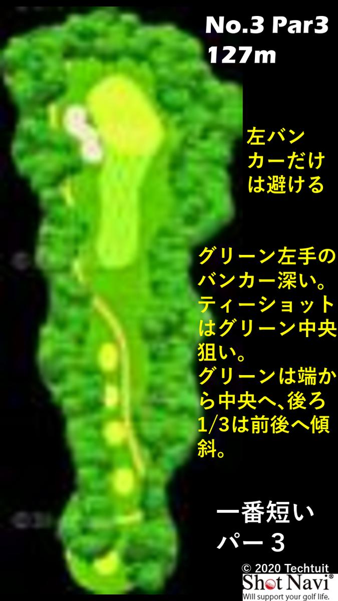 f:id:moguraya0622:20200328161851p:plain