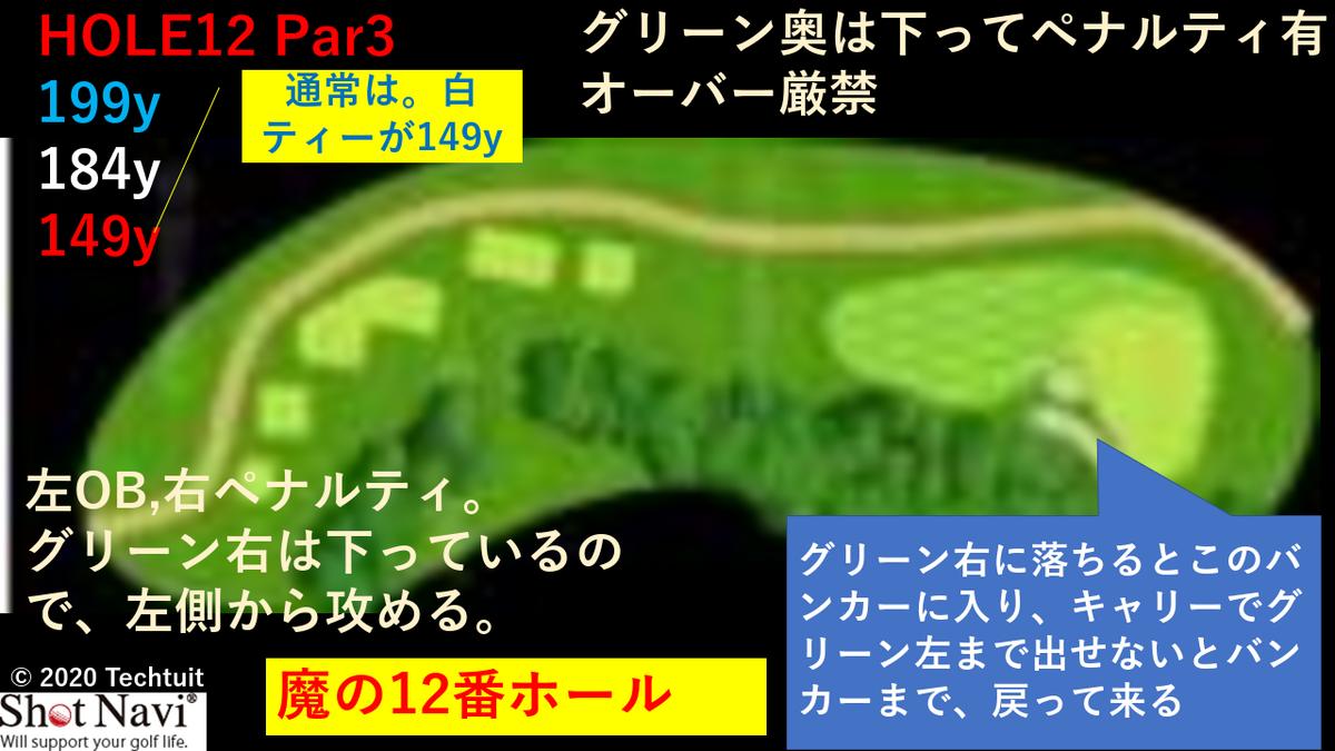 f:id:moguraya0622:20200823203118p:plain