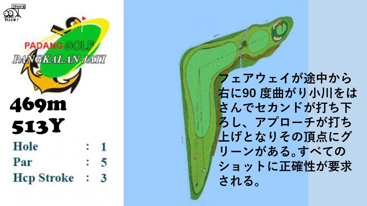 f:id:moguraya0622:20200905163055p:plain
