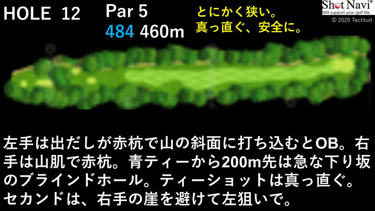 f:id:moguraya0622:20201112012258p:plain