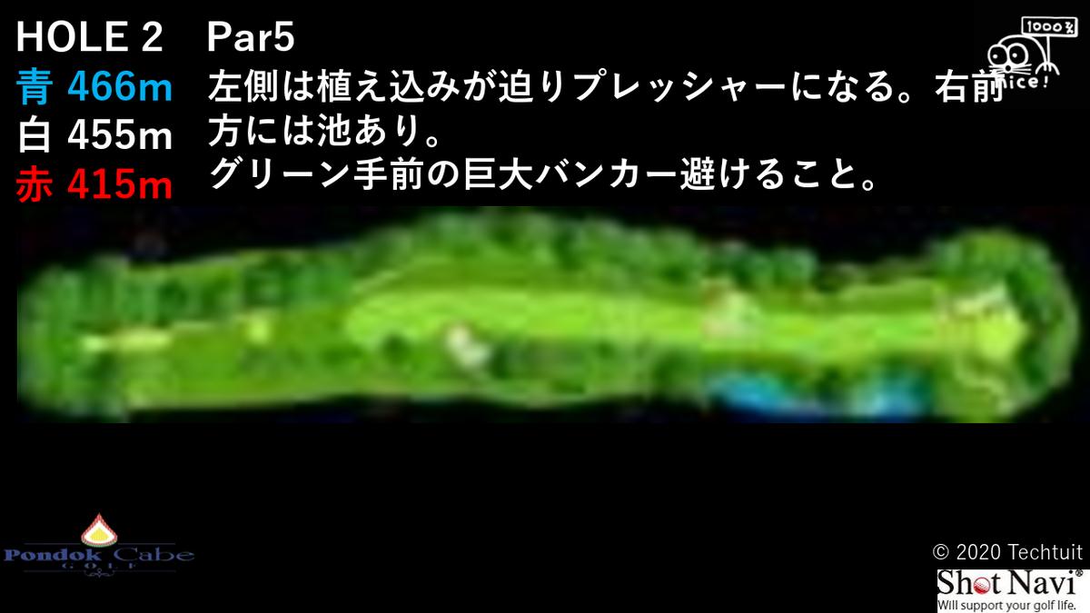 f:id:moguraya0622:20210212091533p:plain