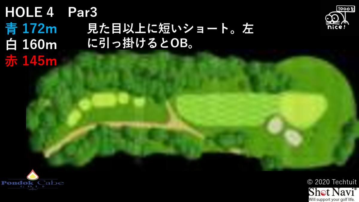 f:id:moguraya0622:20210212091706p:plain
