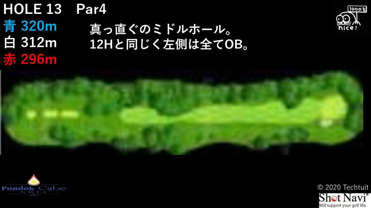 f:id:moguraya0622:20210212092329p:plain