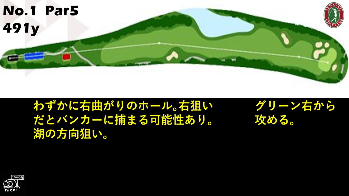 f:id:moguraya0622:20210627010913p:plain