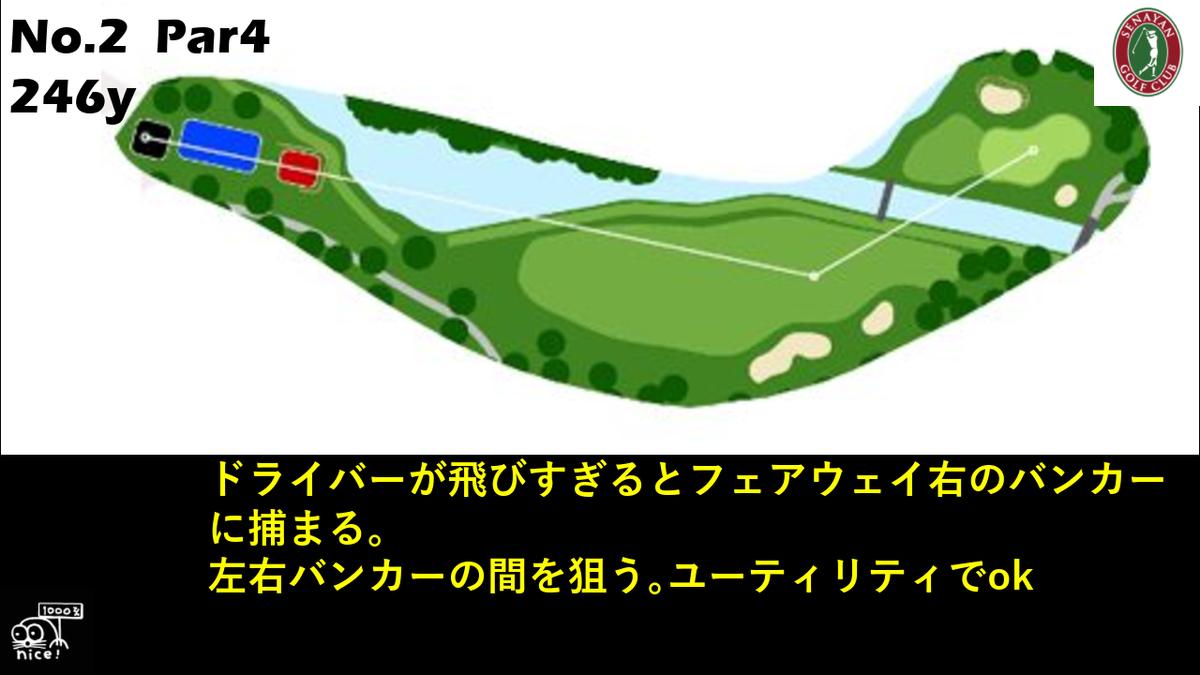 f:id:moguraya0622:20210627011214p:plain