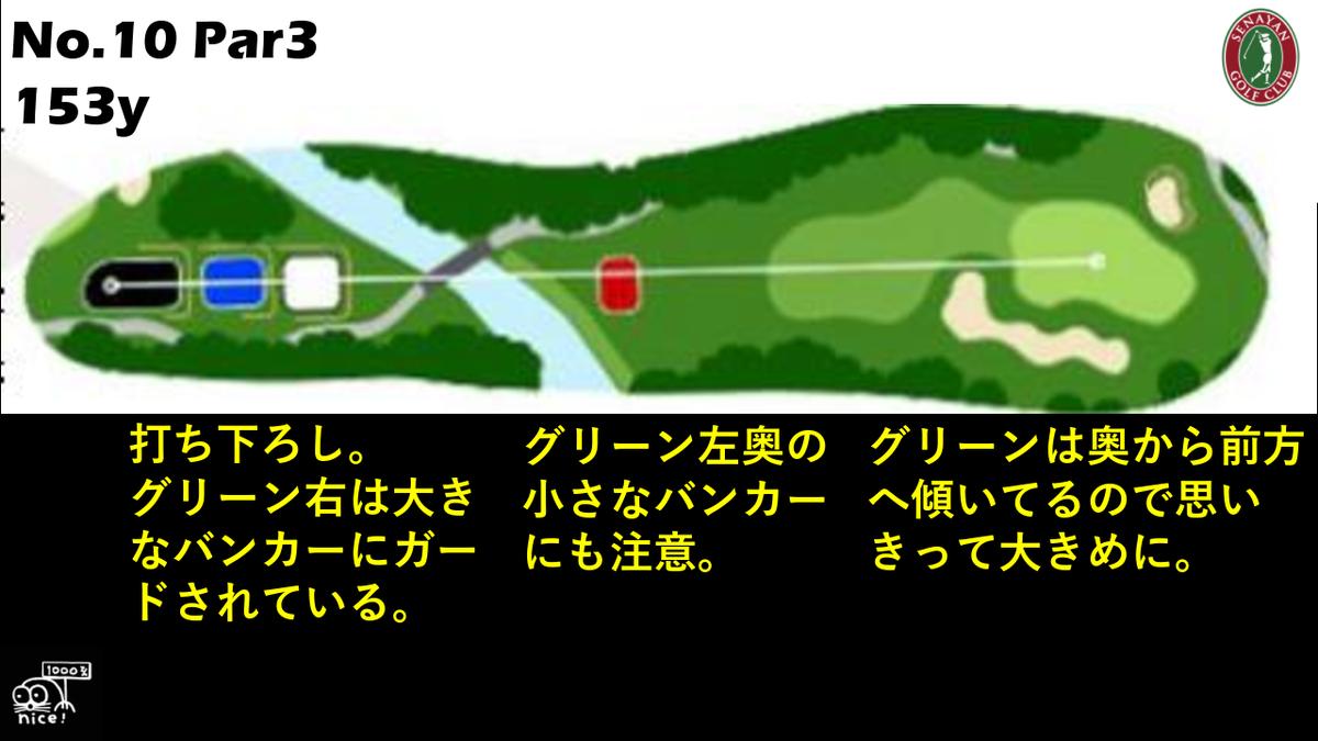 f:id:moguraya0622:20210627085558p:plain