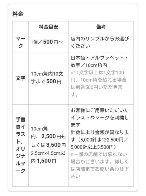 f:id:moiharamaki:20170219095042j:image