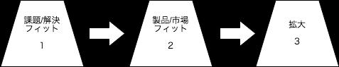 f:id:mojihige2605:20171003221045p:plain