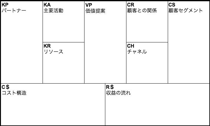 f:id:mojihige2605:20171003221051p:plain