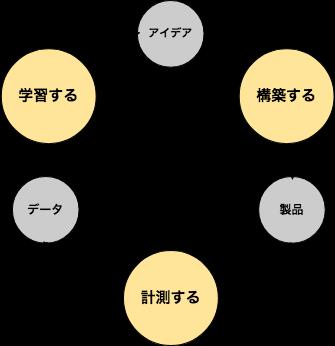 f:id:mojihige2605:20171003221100p:plain