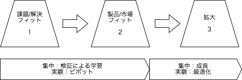 f:id:mojihige2605:20171003221105p:plain