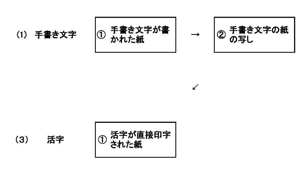 f:id:mojinosuke:20170906155415j:plain