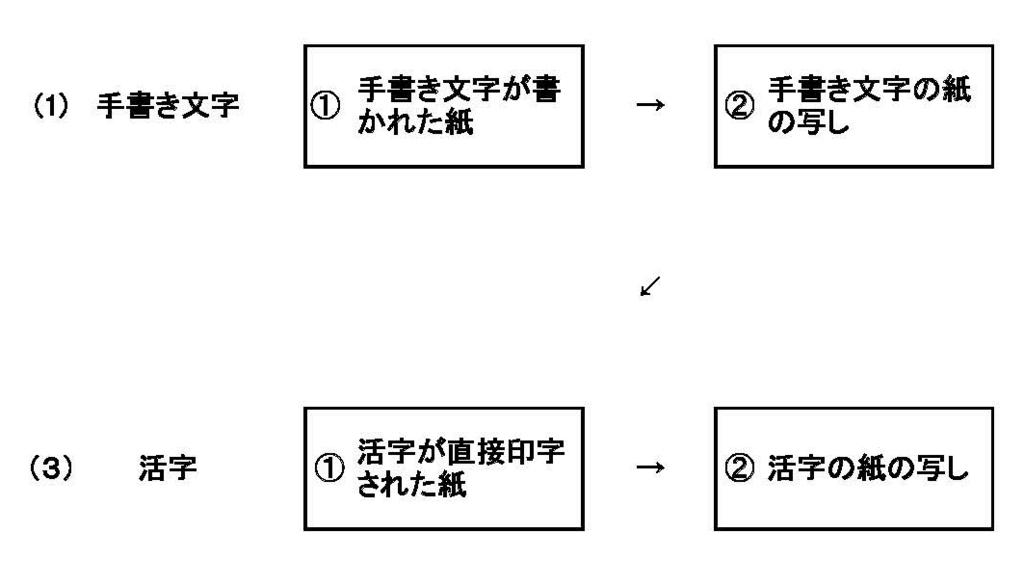 f:id:mojinosuke:20170906155634j:plain