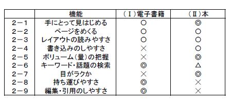 f:id:mojinosuke:20171109211750p:plain