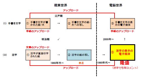 f:id:mojinosuke:20171117111206p:plain