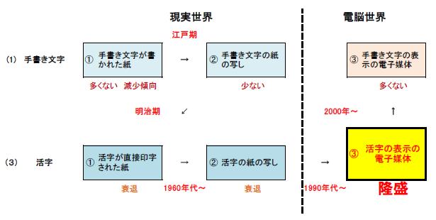f:id:mojinosuke:20180110212438p:plain