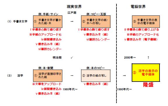 f:id:mojinosuke:20180110212556p:plain