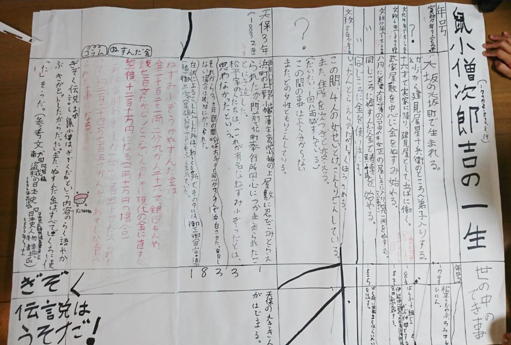 f:id:mojinosuke:20180829094744p:plain