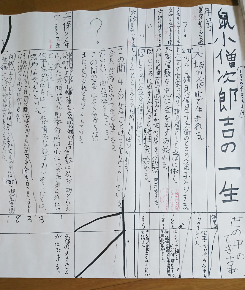 f:id:mojinosuke:20180829094930p:plain