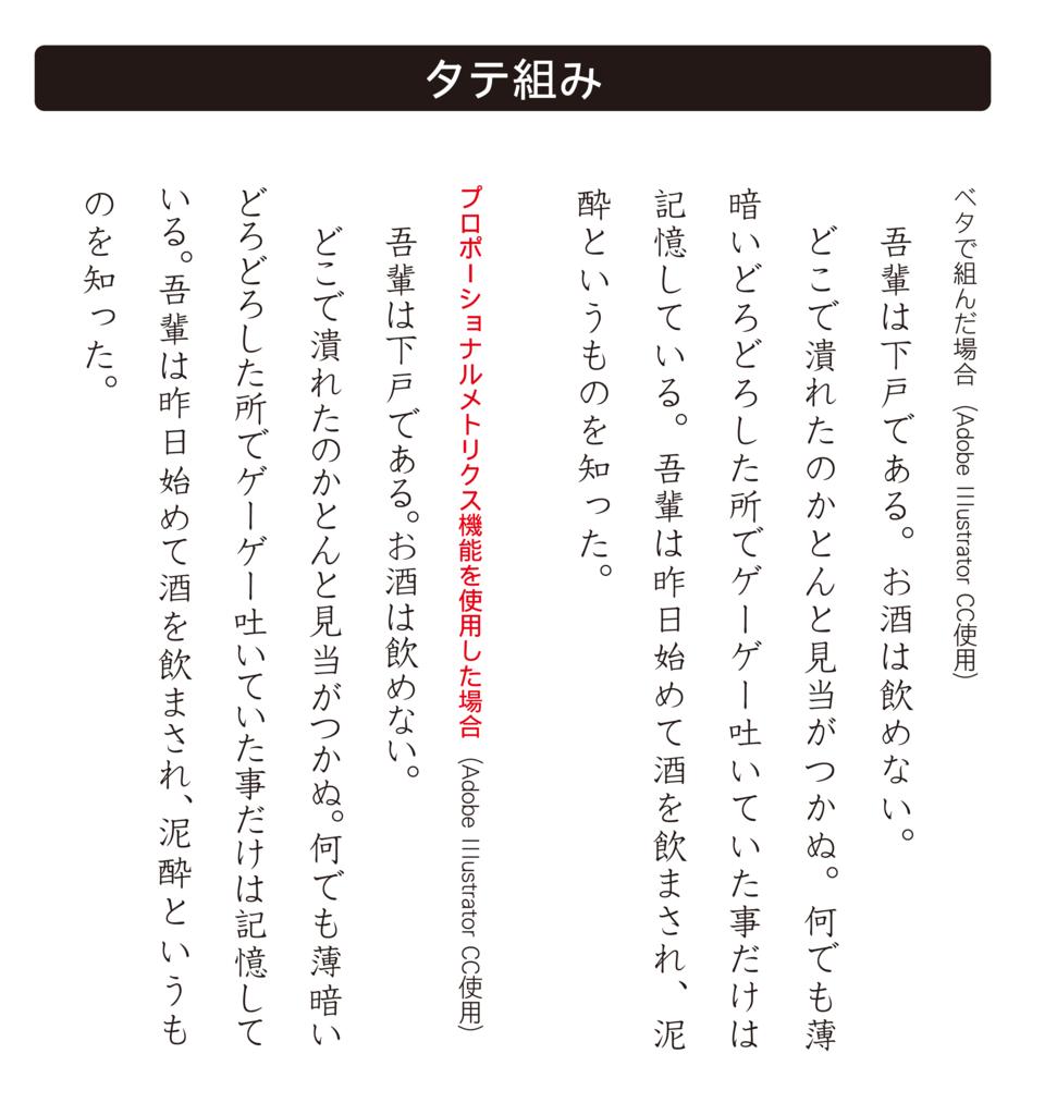 f:id:mojiru:20170120142112p:plain