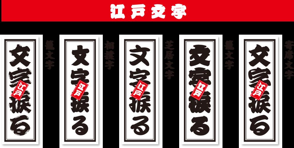 江戸文字活用例1