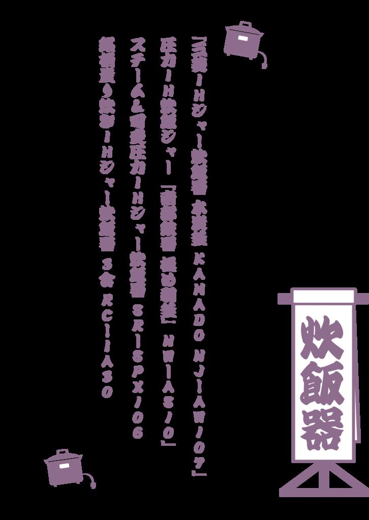 f:id:mojiru:20170223102203p:plain