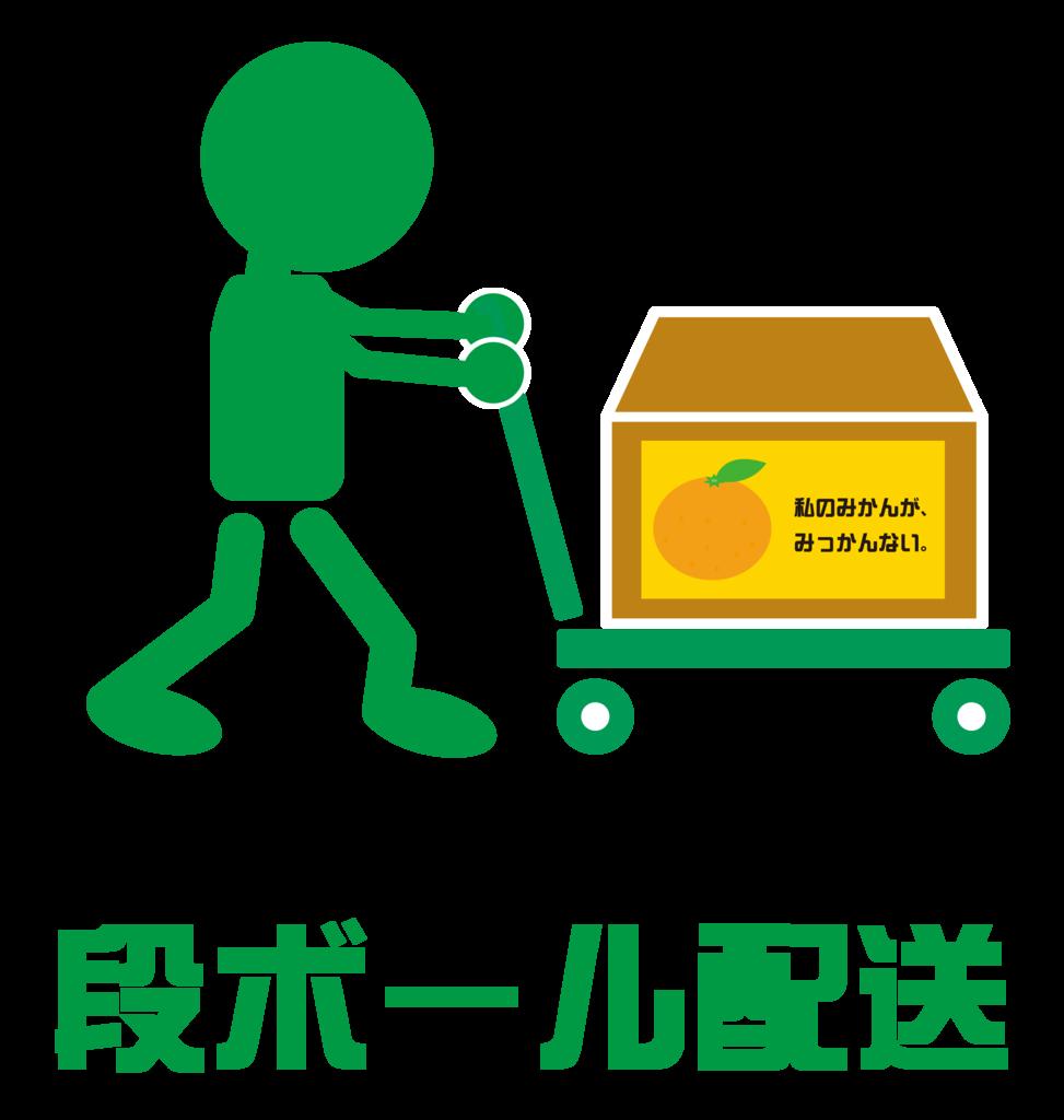 f:id:mojiru:20170301085157p:plain