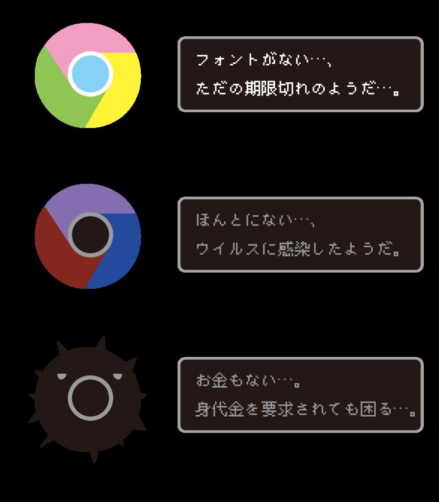 f:id:mojiru:20170303095101p:plain