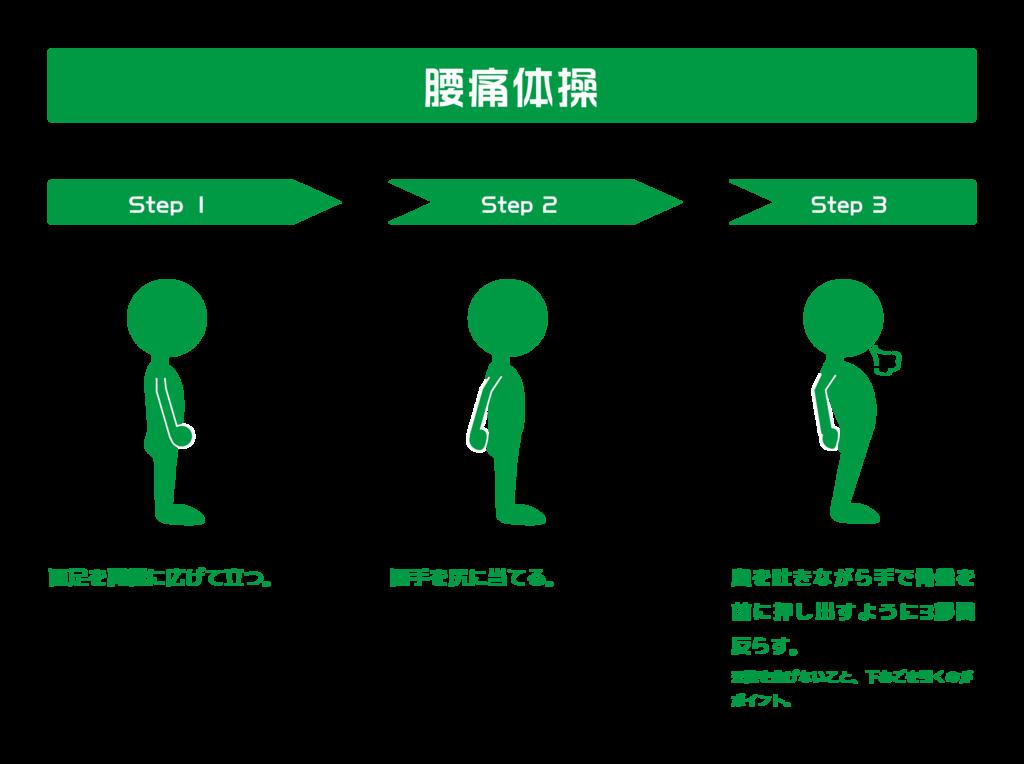 f:id:mojiru:20170306115403p:plain