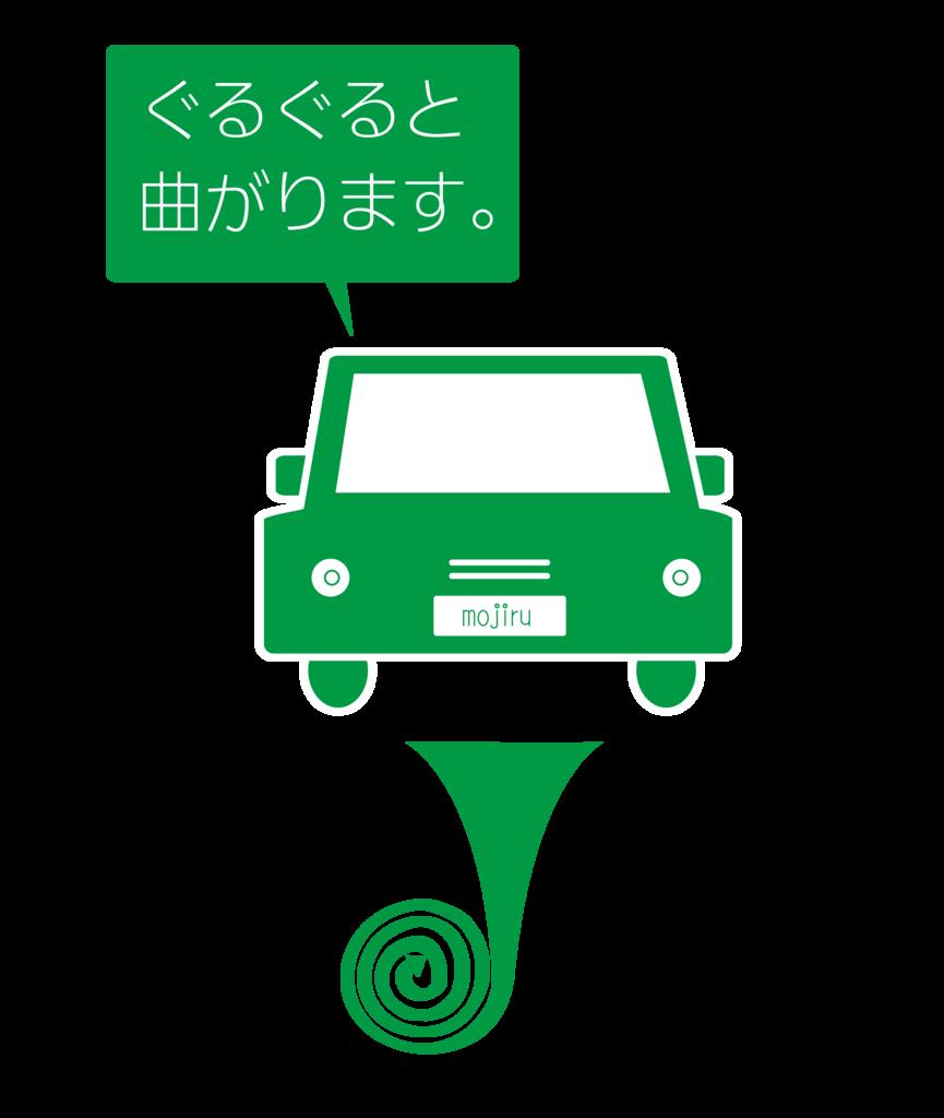 f:id:mojiru:20170406101509p:plain