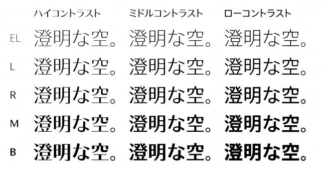 f:id:mojiru:20170417114915j:plain