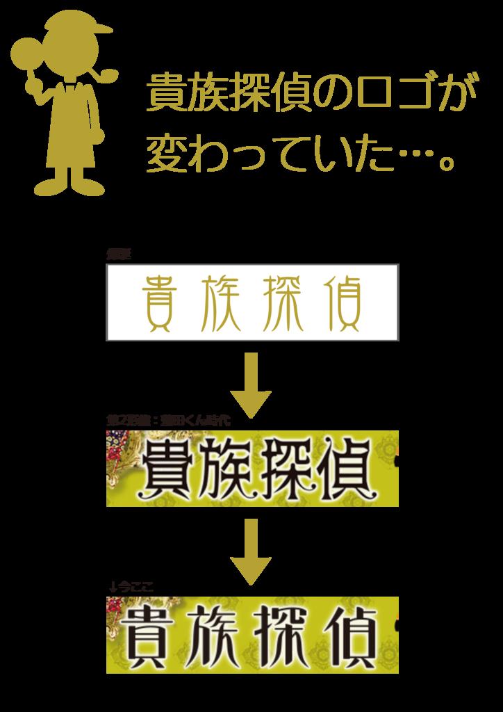 f:id:mojiru:20170418094551p:plain