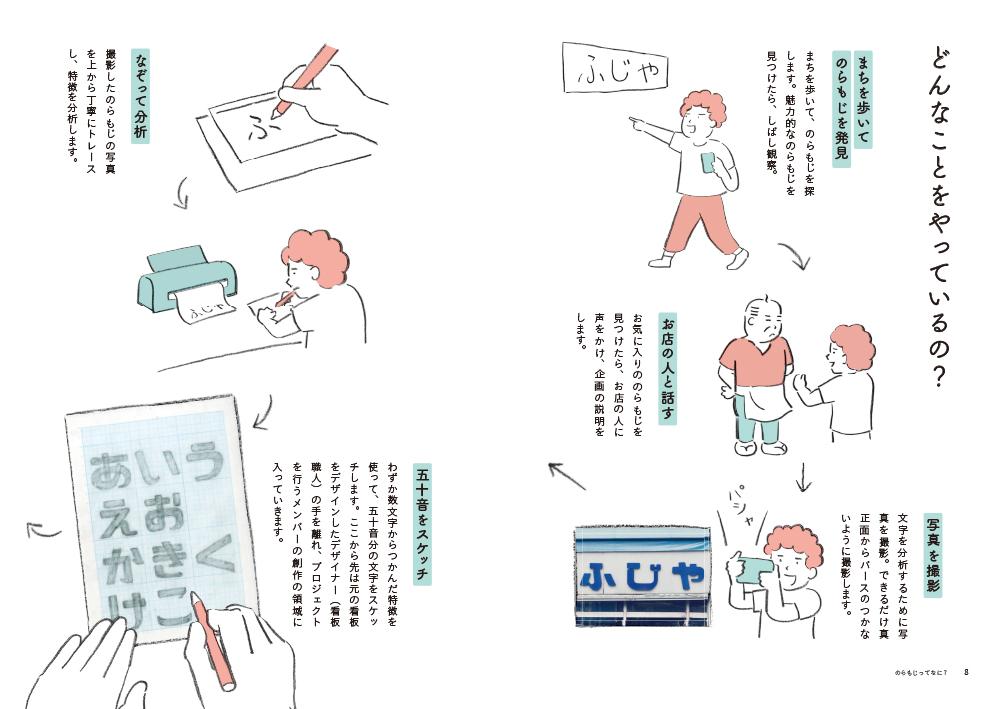 f:id:mojiru:20170420091347j:plain