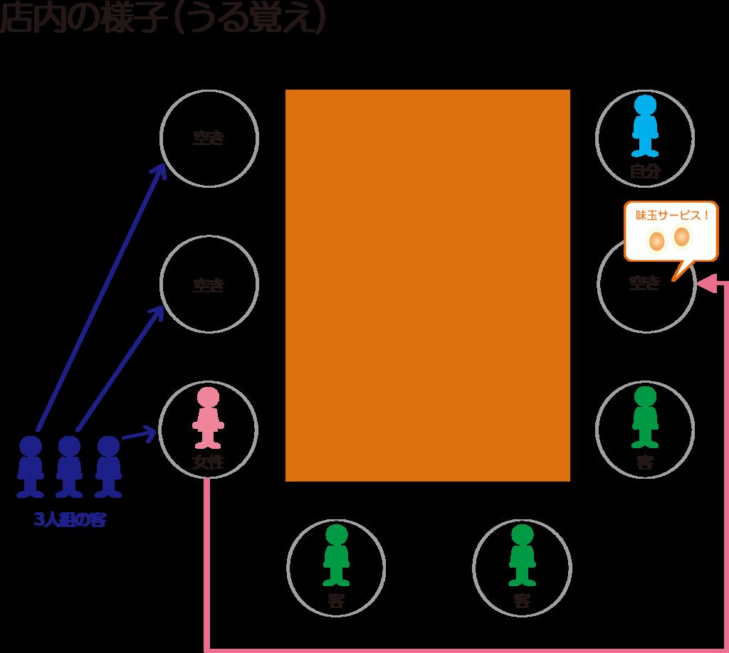 f:id:mojiru:20170428094855p:plain