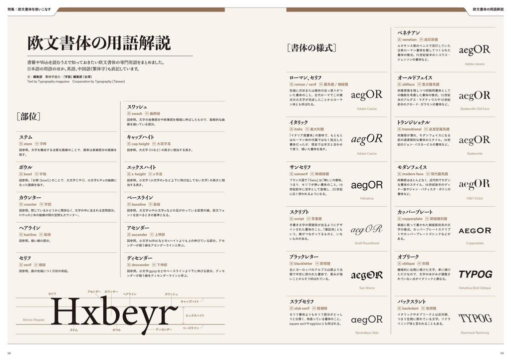 f:id:mojiru:20170512083305j:plain
