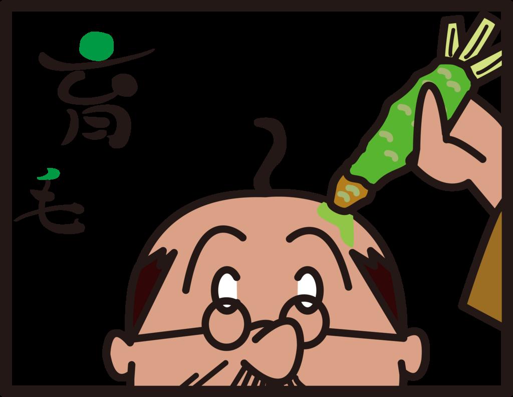 f:id:mojiru:20170519084023p:plain