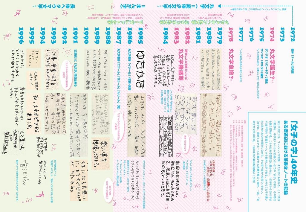 f:id:mojiru:20170519163657j:plain