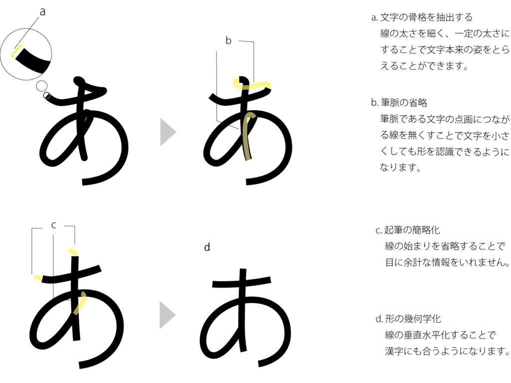 f:id:mojiru:20170602083013j:plain
