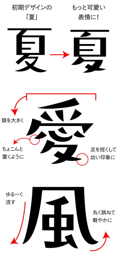 f:id:mojiru:20170605130829p:plain