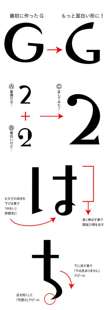 f:id:mojiru:20170605130847p:plain