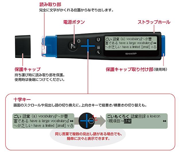 f:id:mojiru:20170616084337j:plain
