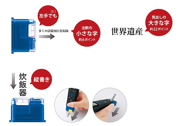 f:id:mojiru:20170616084735j:plain